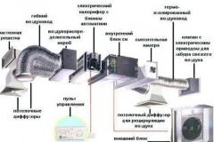 shema-ventilyatsiya